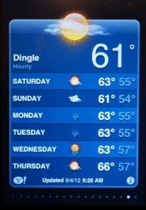 Dingle, Ireland weather